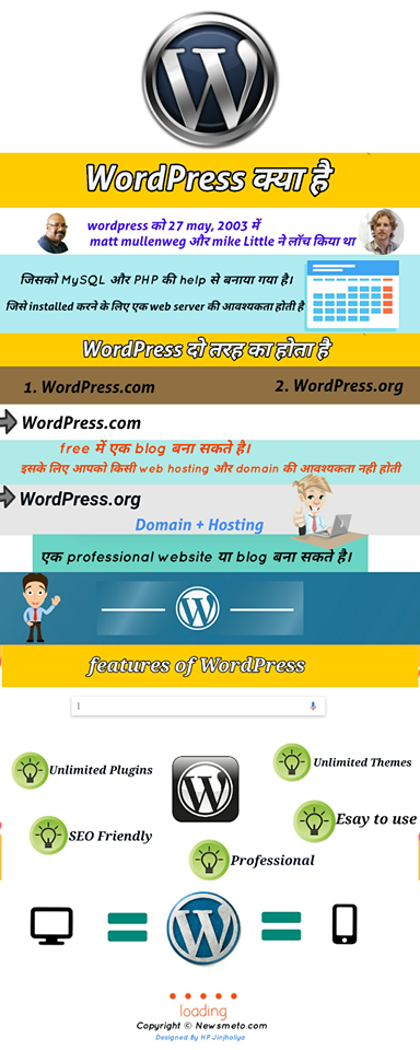 wordpress hindi